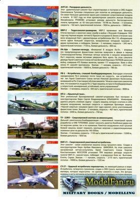 Самолёты (летающие модели)