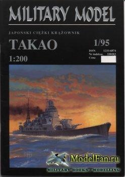 Halinski - Military Model 1/1995 - Takao