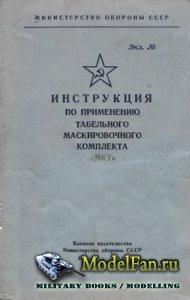 Инструкция по применению табельного маскировочного комплекта «МКТ»