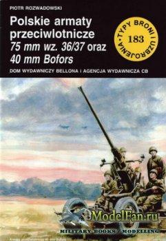 Typy Broni i Uzbrojenia (TBIU) 183 - Polskie armaty przeciwlotnicze 75 mm w ...