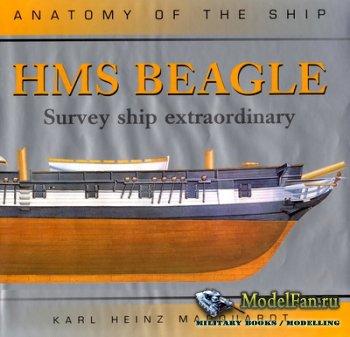 Anatomy Of The Ship - HMS Beagle Survey Ship Extraordinary