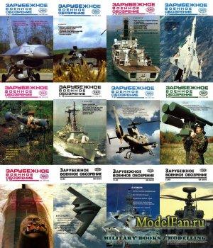 Зарубежное военное обозрение за 1995 год