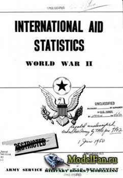 International Aid Statistics. World War II