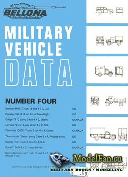 Bellona Military Vehicle Data №4