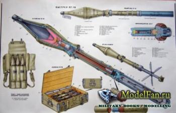Плакаты по стрелковому оружию и боеприпасам