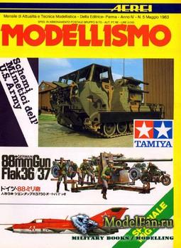 Aerei Modellismo №5 1983