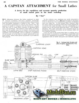 Model Engineer Vol.84 No.2083 (10 April 1941)
