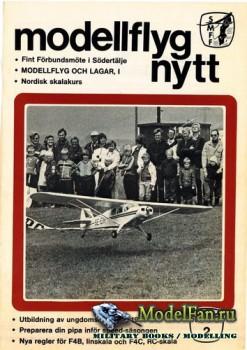ModellFlyg Nytt №2 (1983)